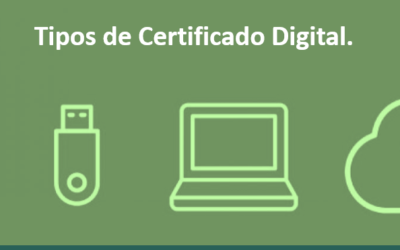 Tipos de Certificado Digital para prescrições.